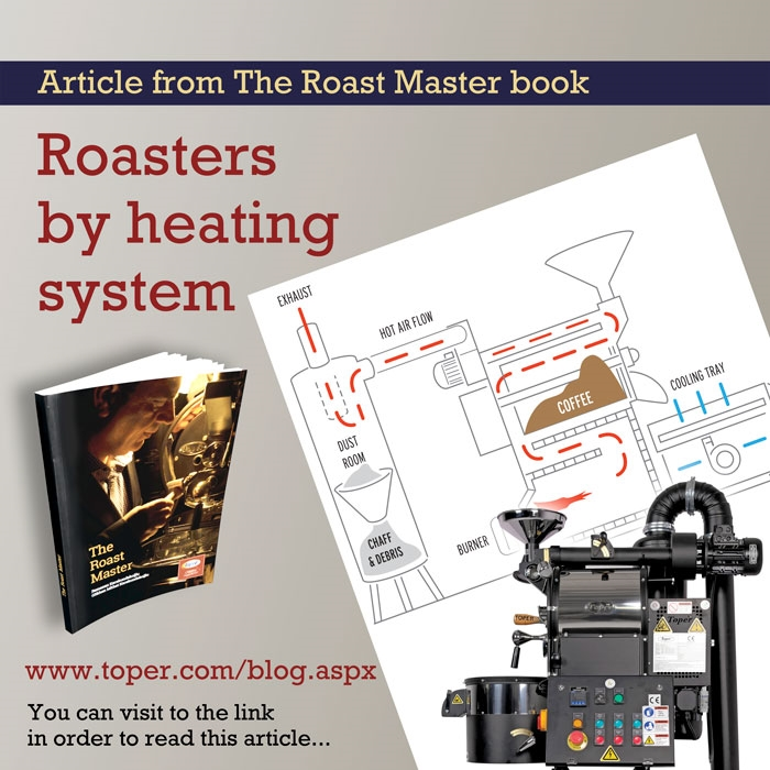 Coffee roasters by heating system