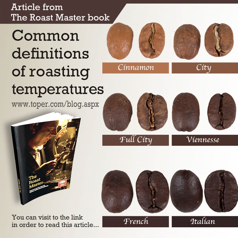 Common definitions of roasting temperatures